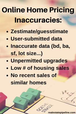 Online Home Pricing_