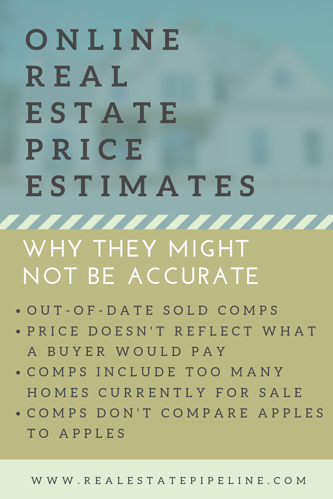 REPL_  online price estimates